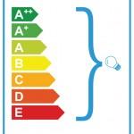 TYPE 1 energy label 100 x 50mm