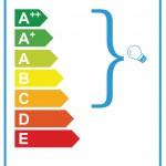 TYPE 9 energy label 100 x 50mm